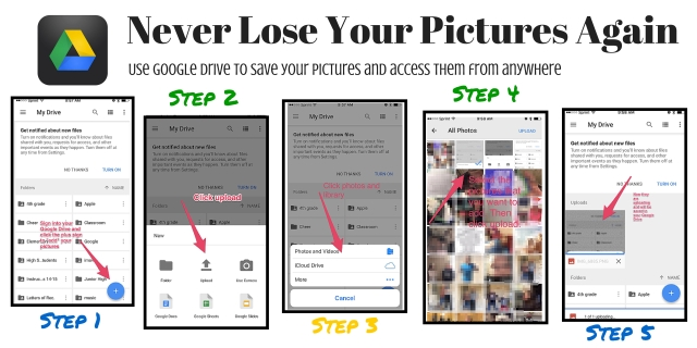 Never Lose Your Pictures Again